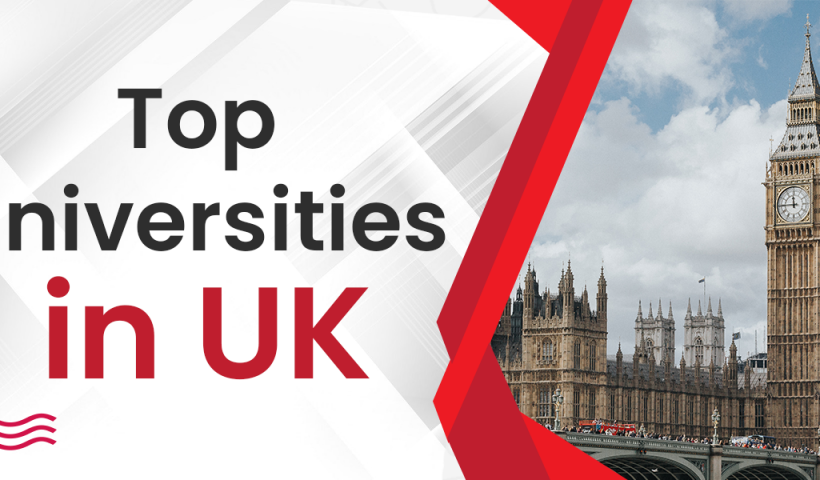 Top Universities of United Kingdom